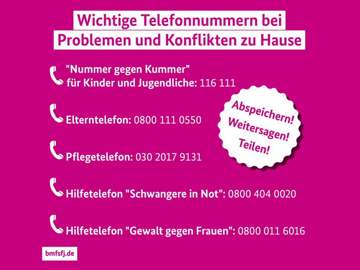 Wichtige Telefonnummern bei Problemen und Konflikten zu Hause